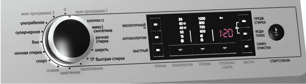 Коды ошибок стиральной машины gorenje